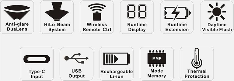 RAVEMEN PR1600 bike light tech icon